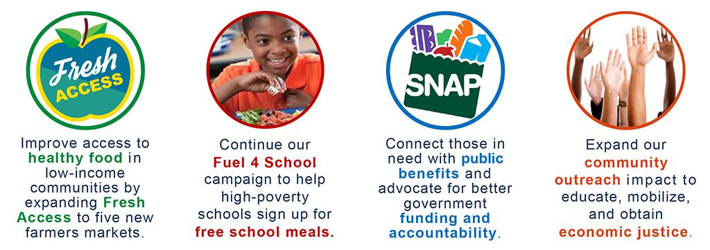 Improve access to healthy food, Continue our Fuel 4 School campaign, Connect those in need with public benefits, and Expand our community outreach.