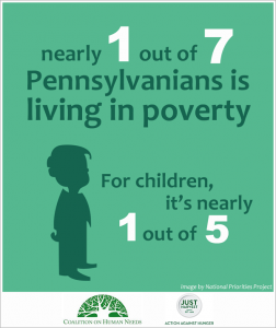 Nearly 1 out of 7 Pennsvlvanians is living in poverty. For children, it's nearly 1 out of 5.