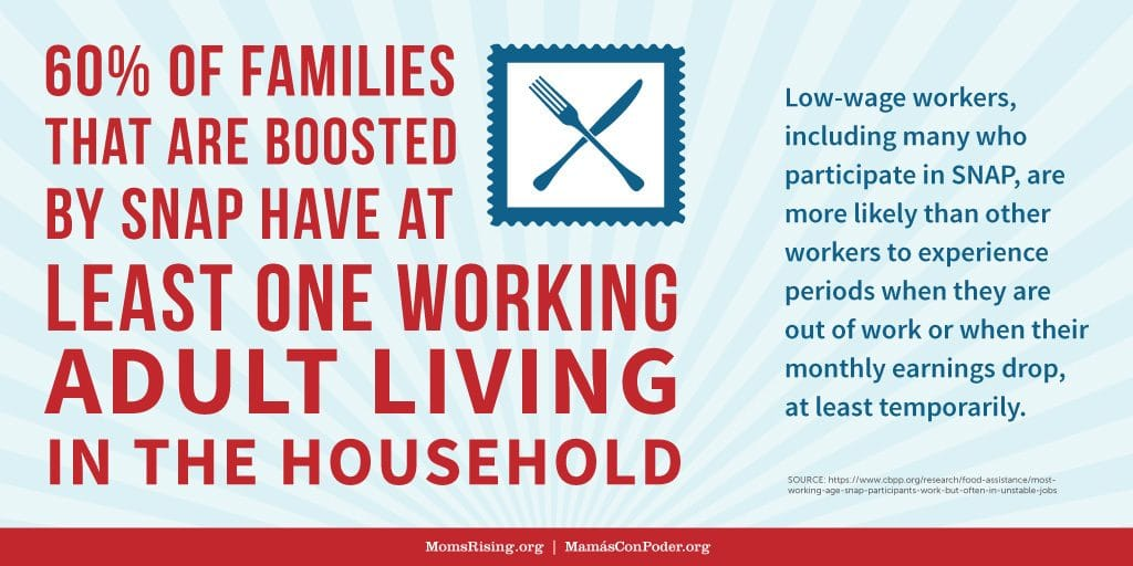 60% of families that are boosted by SNAP have at least one working adult living in the household. Low-wage workers, including many who participate in SNAP, are more likely than other workers to experience periods when they are out of work or their earnings drop.