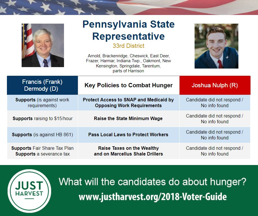 Where Frank Dermody and Joshua Nulph stand on 5 key policies to combat hunger in the race for the PA 33rd House District