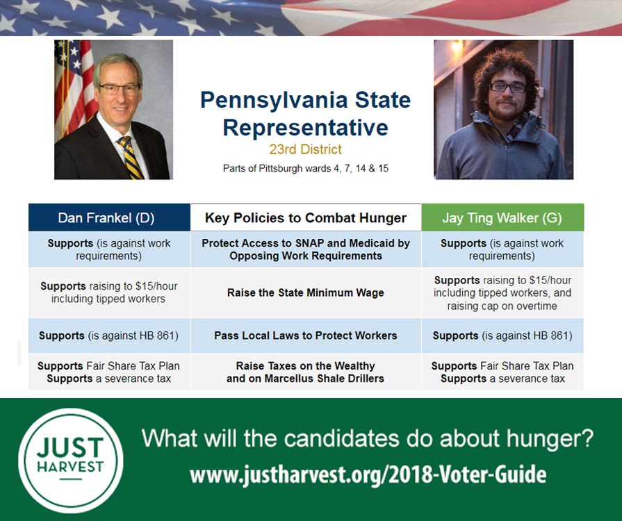 Where Dan Frankel and Jay Walker stand on 5 key policies to combat hunger in the race for the PA 23rd House District