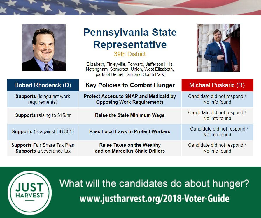 WhereRobert Rhoderick and Michael Puskaric stand on 5 key policies to combat hunger in the race for the PA 39th House District