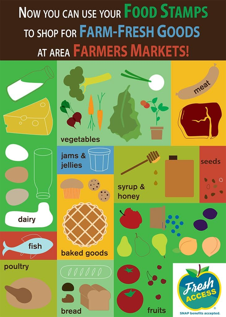 You can use yoru Food Stamps to purchase farm fresh goods at area farmers markets