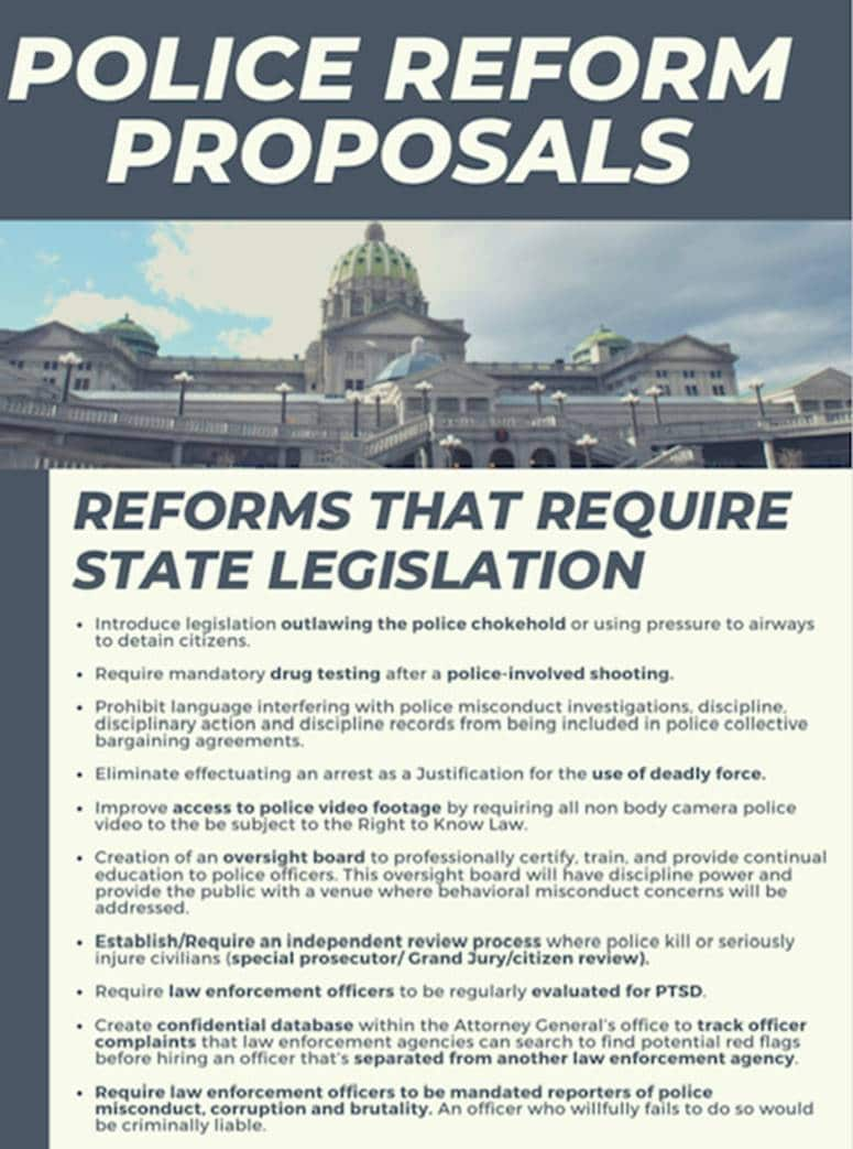 Reforms that require state legislation